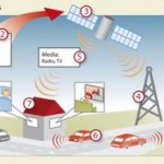 Car horns warn against natural disasters
