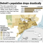 The Shrinking of Detroit